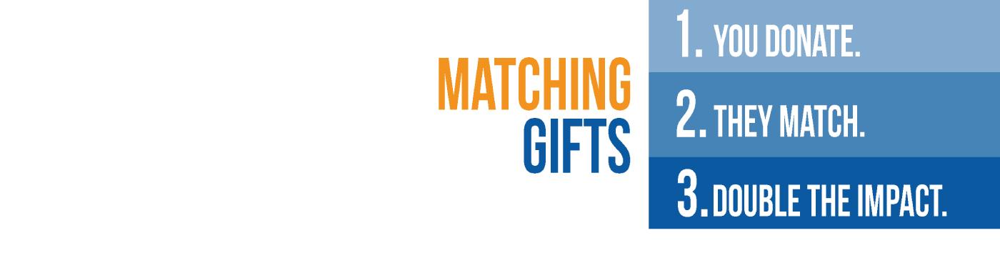 Gift Matching